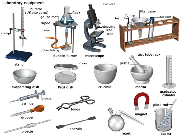 a lab experiment to determine the most effective measuring equipment Will also be measuring in this lab it can be used to calculate the electric scale is the easiest piece of equipment you will be using in this lab.